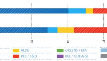 EU共通漁業政策の改革案、欧州議会で投票! | ブリュッセルの政治動向分析