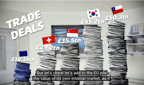 EUは貿易協定で負けている